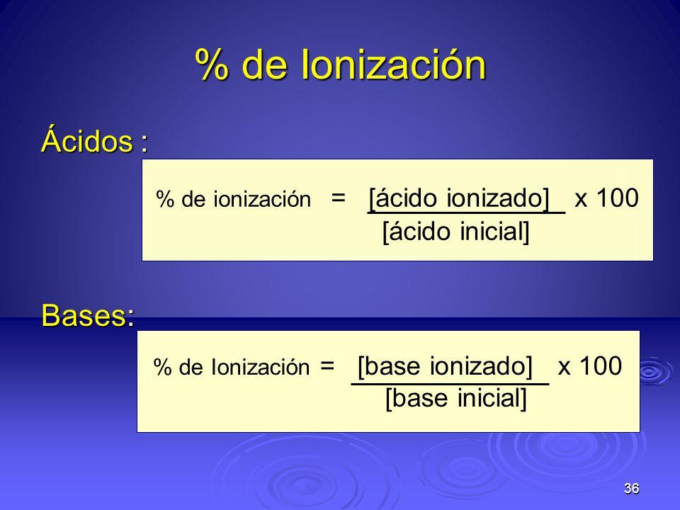 % de Ionización Ácidos : Bases: [ácido inicial] [base inicial]